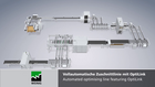 Automatic cutting